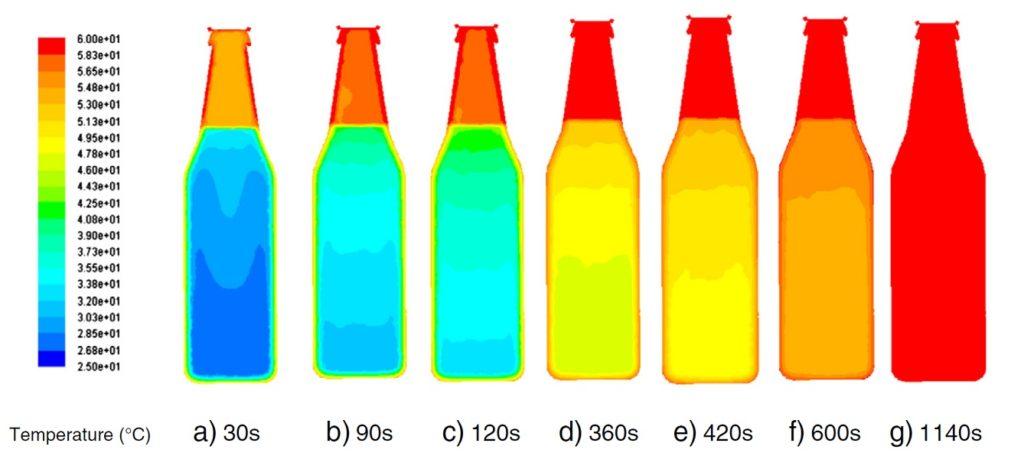 Cómo pasteurizar la cerveza / Pasteurización de cerveza